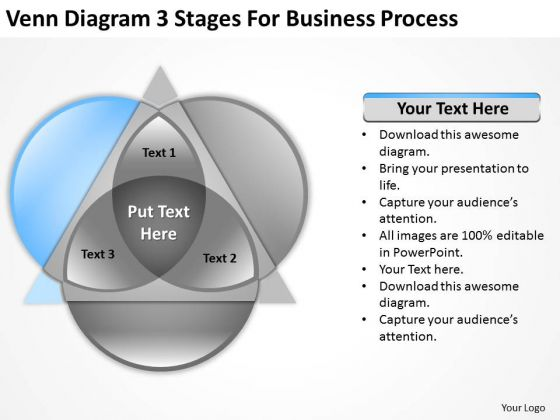 Venn Diagram 3 Stages For Business Process Ppt Plan Ideas PowerPoint Templates