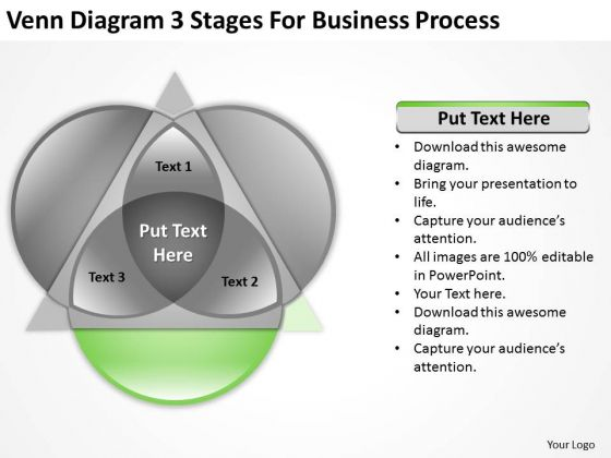 Venn Diagram 3 Stages For Business Process Ppt Sample Of Proposal PowerPoint Slides