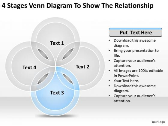 Venn Diagram To Show The Relationship Business Planning Consultants