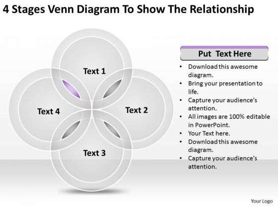Venn Diagram To Show The Relationship Business Planning Powerpoint
