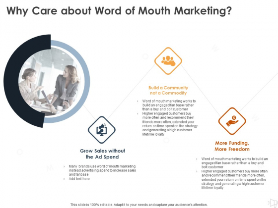 WOM Marketing Why Care About Word Of Mouth Marketing Ppt Visuals PDF