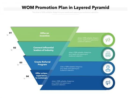 WOM Promotion Plan In Layered Pyramid Ppt PowerPoint Presentation Icon Portfolio PDF