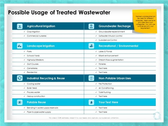 WQM System Possible Usage Of Treated Wastewater Ppt PowerPoint Presentation Model Background Images PDF