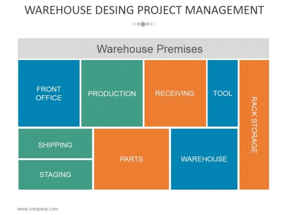 Warehouse Desing Project Management Template 2 Ppt PowerPoint Presentation Background Images