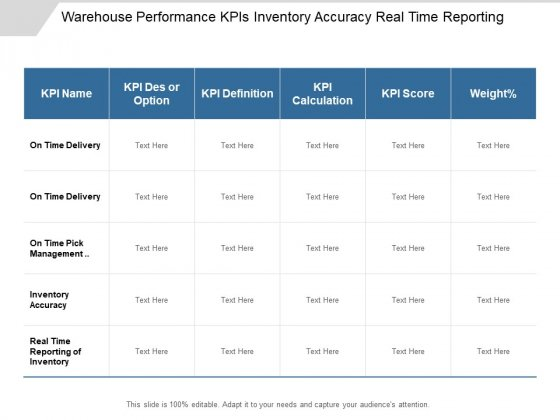 Warehouse Performance KPIS Inventory Accuracy Real Time Reporting Ppt PowerPoint Presentation Icon Maker