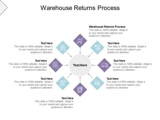 Warehouse Returns Process Ppt PowerPoint Presentation File Gridlines Cpb Pdf