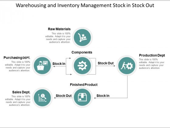 Warehousing And Inventory Management Stock In Stock Out Ppt PowerPoint Presentation Model Introduction