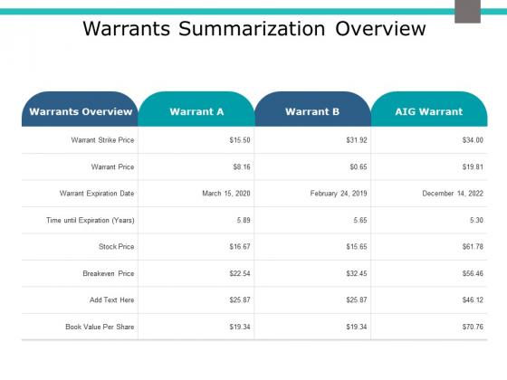 Warrants Summarization Overview Ppt PowerPoint Presentation Ideas Slides