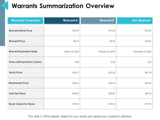 Warrants_Summarization_Overview_Ppt_PowerPoint_Presentation_Outline_Portrait_Slide_1