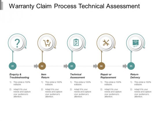 Warranty Claim Process Technical Assessment Ppt PowerPoint Presentation Styles Graphic Images