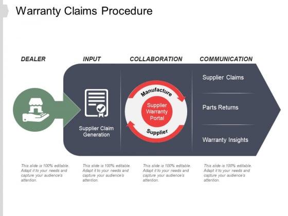 Warranty Claims Procedure Ppt PowerPoint Presentation Summary
