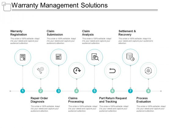 Warranty Management Solutions Ppt PowerPoint Presentation Icon Visual Aids