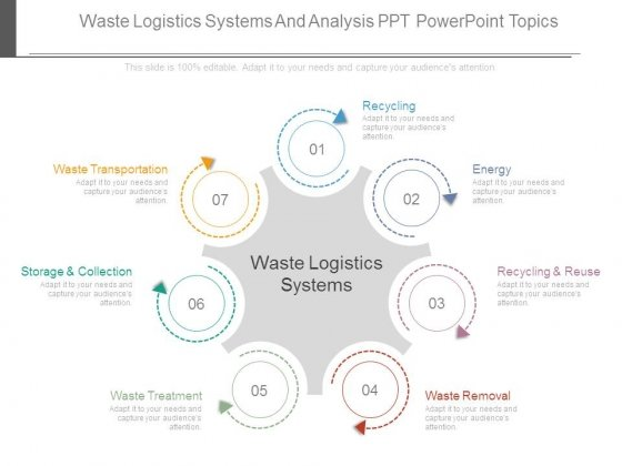 Waste Logistics Systems And Analysis Ppt Powerpoint Topics