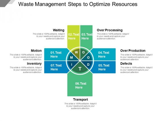 Waste Management Steps To Optimize Resources Ppt PowerPoint Presentation Summary Format Ideas PDF