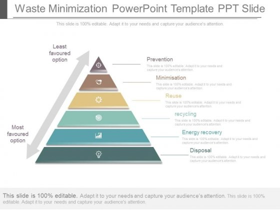 Waste Minimization Powerpoint Template Ppt Slide