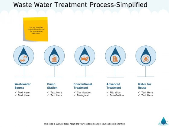 Water NRM Waste Water Treatment Process Simplified Ppt Model Background Designs PDF