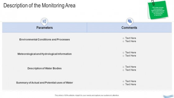 Water Quality Management Description Of The Monitoring Area Clipart PDF