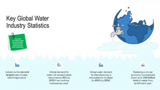 Water Quality Management Key Global Water Industry Statistics Elements PDF