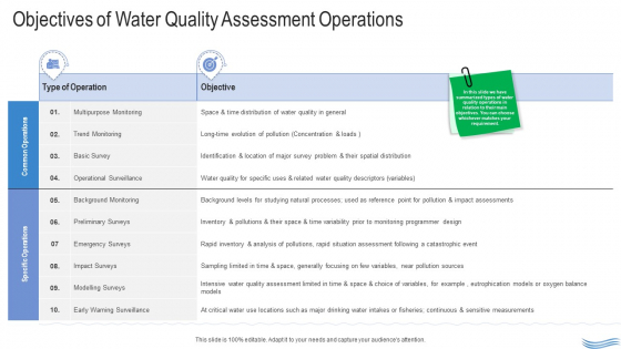 Water_Quality_Management_Objectives_Of_Water_Quality_Assessment_Operations_Infographics_PDF_Slide_1