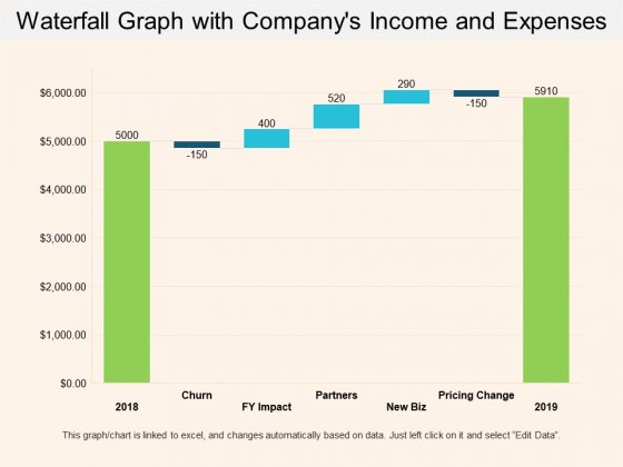 Waterfall_Graph_With_Companys_Income_And_Expenses_Ppt_PowerPoint_Presentation_Show_Example_Introduction_Slide_1