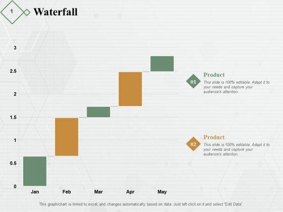 Waterfall Ppt PowerPoint Presentation Show Inspiration