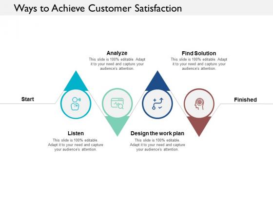 Ways To Achieve Customer Satisfaction Ppt PowerPoint Presentation Model