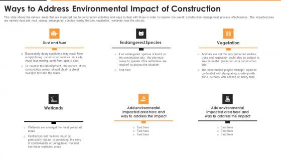 Ways To Address Environmental Impact Of Construction Elements PDF