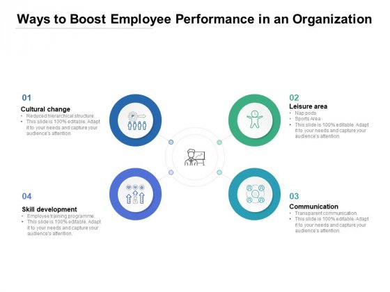 Ways To Boost Employee Performance In An Organization Ppt PowerPoint Presentation File Inspiration PDF