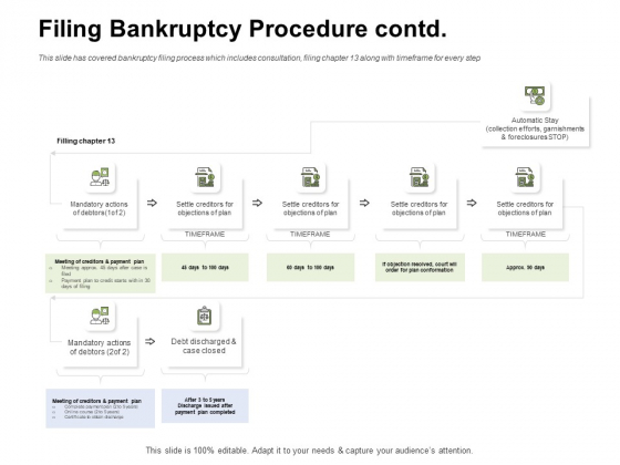 Ways To Bounce Back From Insolvency Filing Bankruptcy Procedure Contd Rules PDF