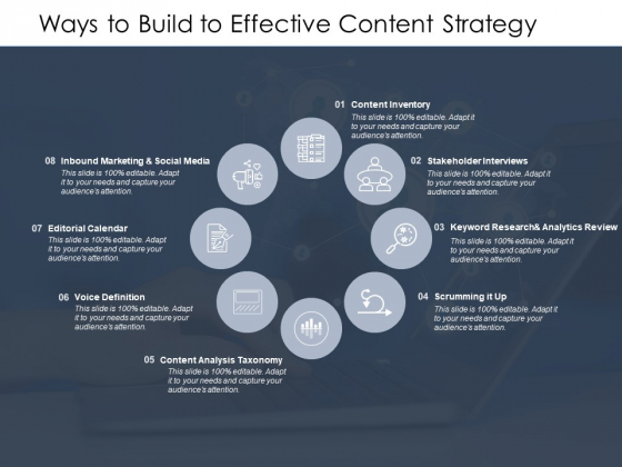 Ways To Build To Effective Content Strategy Ppt PowerPoint Presentation Styles