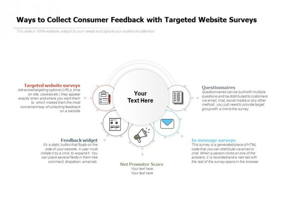 Ways To Collect Consumer Feedback With Targeted Website Surveys Ppt PowerPoint Presentation File Example Introduction