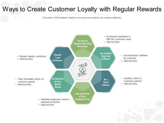 Ways To Create Customer Loyalty With Regular Rewards Ppt PowerPoint Presentation Slides Background Designs PDF