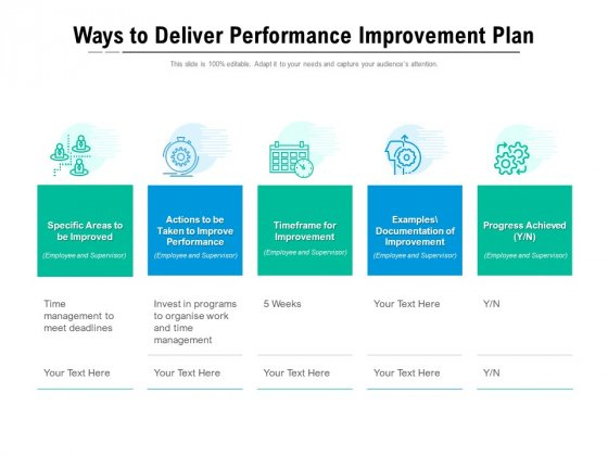Ways To Deliver Performance Improvement Plan Ppt PowerPoint Presentation Outline Examples