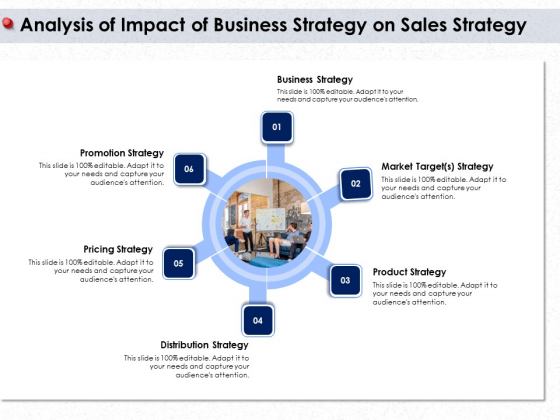 Ways To Design Impactful Trading Solution Analysis Of Impact Of Business Strategy On Sales Strategy Ppt Model File Formats PDF