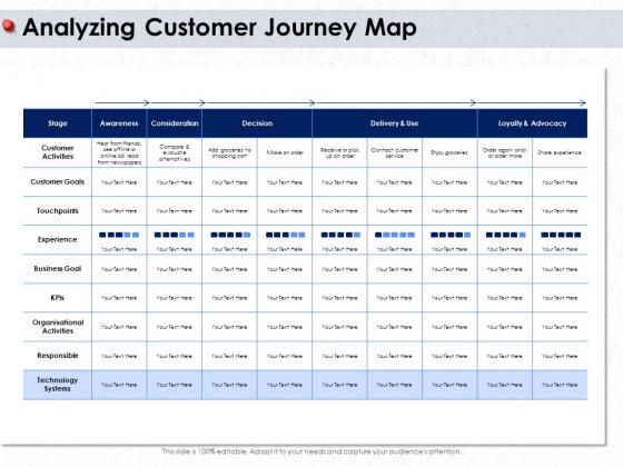 Ways To Design Impactful Trading Solution Analyzing Customer Journey Map Ppt PowerPoint Presentation Model PDF