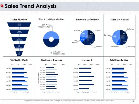 Ways_To_Design_Impactful_Trading_Solution_Ppt_PowerPoint_Presentation_Complete_Deck_With_Slides_Slide_14
