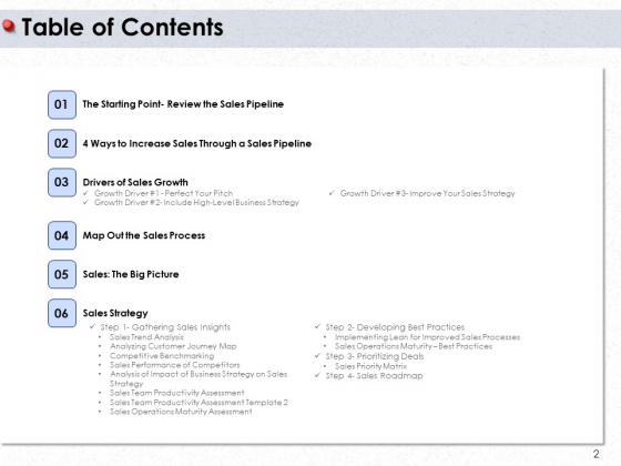 Ways_To_Design_Impactful_Trading_Solution_Ppt_PowerPoint_Presentation_Complete_Deck_With_Slides_Slide_2