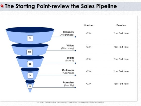 Ways_To_Design_Impactful_Trading_Solution_The_Starting_Point_Review_The_Sales_Pipeline_Ppt_Portfolio_Rules_PDF_Slide_1