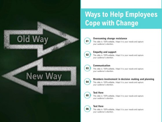 Ways To Help Employees Cope With Change Ppt PowerPoint Presentation Infographics Display