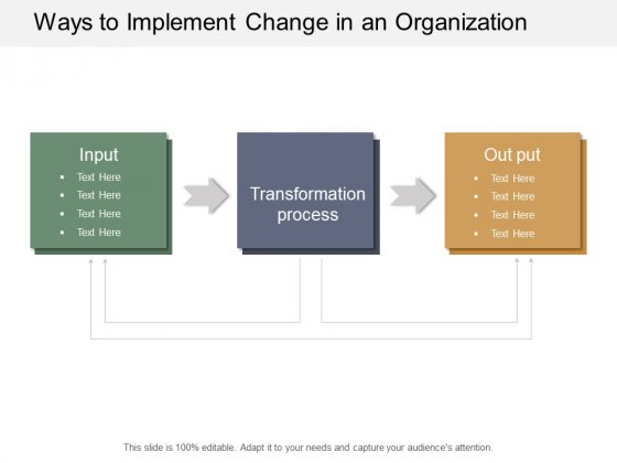 Ways To Implement Change In An Organization Ppt Powerpoint Presentation Pictures Slide Download