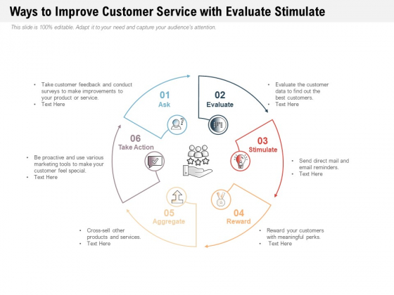 Ways To Improve Customer Service With Evaluate Stimulate Ppt PowerPoint Presentation Gallery Information
