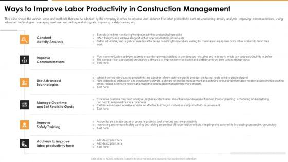 Ways To Improve Labor Productivity In Construction Management Summary PDF