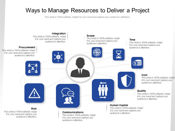 Ways To Manage Resources To Deliver A Project Ppt PowerPoint Presentation Gallery Backgrounds PDF