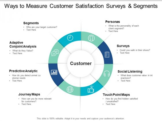 Ways To Measure Customer Satisfaction Surveys And Segments Ppt PowerPoint Presentation Layouts Infographic Template