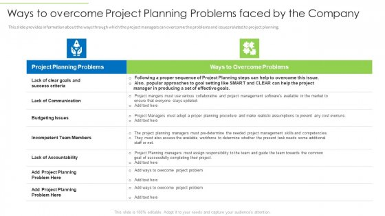 Ways To Overcome Project Planning Problems Faced By The Company Rules PDF
