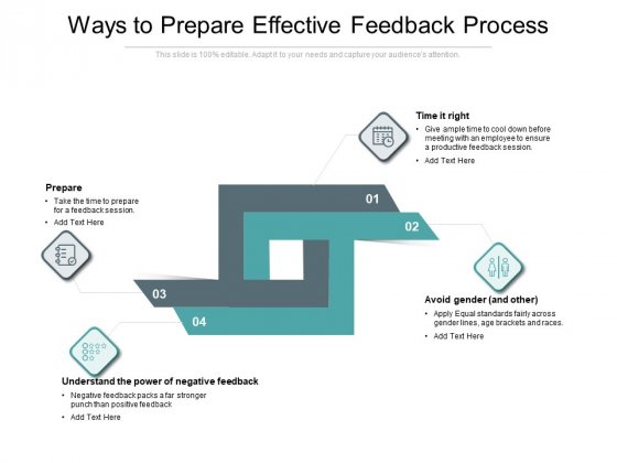 Ways To Prepare Effective Feedback Process Ppt PowerPoint Presentation Icon File Formats PDF