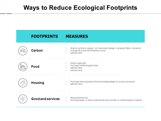 Ways To Reduce Ecological Footprints Ppt PowerPoint Presentation Model Graphics Pictures