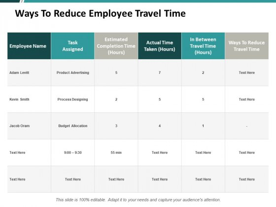 Ways To Reduce Employee Travel Time Ppt PowerPoint Presentation Infographics Ideas