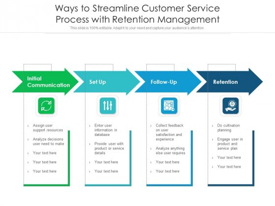 Ways To Streamline Customer Service Process With Retention Management Ppt PowerPoint Presentation Gallery File Formats PDF