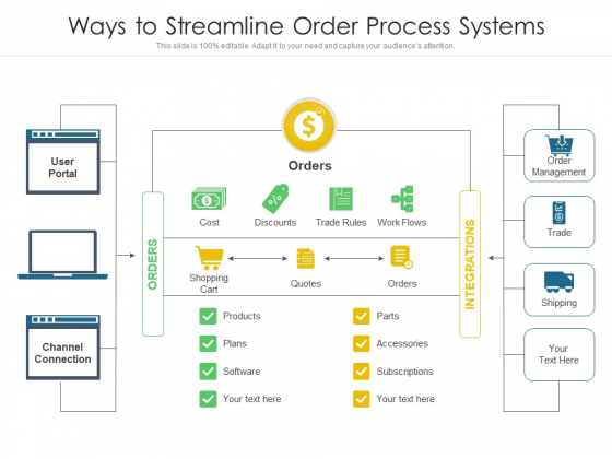 Ways_To_Streamline_Order_Process_Systems_Ppt_PowerPoint_Presentation_Infographics_Graphics_Download_PDF_Slide_1